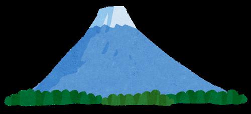 日本で1番高い山は富士山ですがwwwwwwwwwwwwwwww
