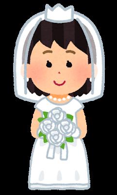 【画像】佐藤美樹さんのようなお嫁さんが欲しい・・・